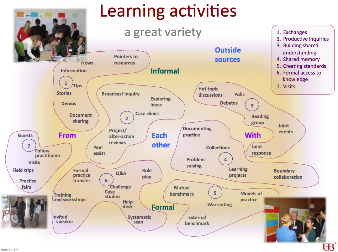 evaluating learning development activities Evaluating learning &amp development activities welcome, l&ampd team, to today's lunch &amp learn i hope you've enjoyed your lunch, now for the learningwe'll be discussing the benefits of evaluating l&ampd activities and this handout covers 5 points: 1.