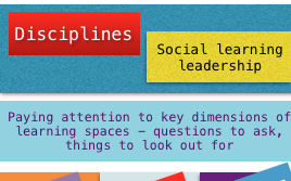 Disciplines of social learning leadership
